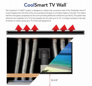 CoolSmart TV Wall Kit